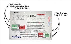 Supercool Slide Rule Duct Calculator Flex Metal Ductulator Chart