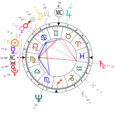 Astrology And Natal Chart Of Keanu Reeves Born On 1964 09 02