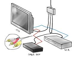 cable box wiring diagram best of saleexpert me how to hook up comcast cable box to tv at Cable Box Wiring