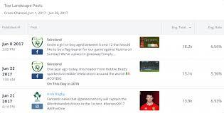 Irish Sport Social Media Report June 2017 Sport For Business