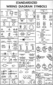 wiring schematic diagram symbols data wiring diagrams \u2022 Electrical Wiring Diagram Symbols Automotive Two Arrow electrical schematic symbols wire diagram symbols automotive wiring rh pinterest com electrical schematic diagram symbols pdf electrical wiring schematic