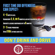Driving Influence Driving Under Driving Influence dui Influence Under Under Under Driving Influence dui dui