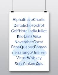 This is to avoid the possible confusion between letters if you would simply say the letter itself. Aviation Poster Aviation Alphabet Airplane Decor Phonetic Alphabet Poster Gifts For Pilots Aviation Decor