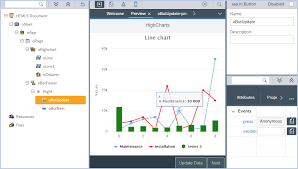 Highcharts Neptune Software Community
