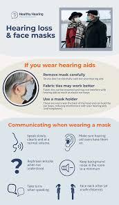 face masks hearing loss and hearing aids