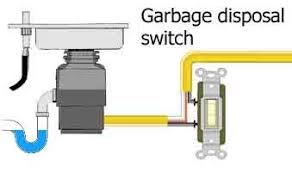how to repair and install garbage disposal white neutral wire does not connect to switch