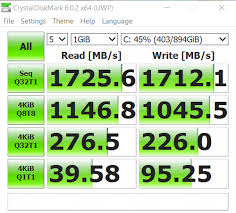 Sata Vs Nvme Should You Upgrade Your Ssd System Drive