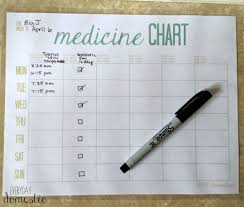 How To Make A Sick Kit Plus A Free Printable Medicine Chart