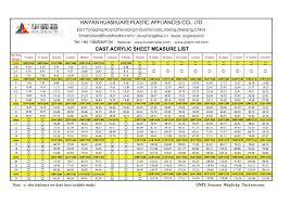 acrylic sheet thickness chart huashuaite high quality acrylic sheet buy unbreakable acrylic