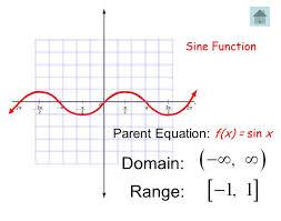 52 sine function pa equation f x sin x domain range