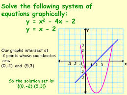 graph the following system of equations calculator tessshlo