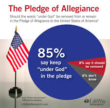 under god in the pledge essay definition essay for you under god in the pledge essay definition 1