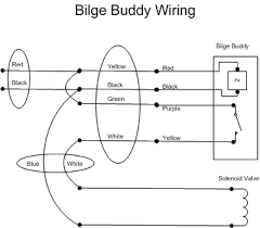 bilge alarm wiring diagram bilge wiring diagrams wiring diagram for bilge pump the wiring diagram