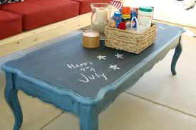 ... Mixture Ratio Fun Coffee Tables Good Terms Agent May Please Also Post  Site Agree Famous Vinegar ...