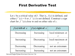 First Derivative Sign Chart Chapter 5 Graphing And Optimization Section 1 First