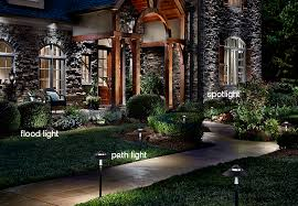 unique outdoor lighting ideas. How To Use Landscape Lighting Unique Outdoor Ideas