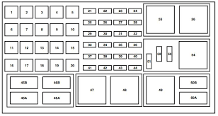 2005 chrysler pacifica fuse box diagram wiring diagrams image free  at Where Is The Fuse Box On A 2005 Chrysler Pacifica