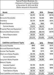 income tax payable balance sheet solvency and liquidity dummies