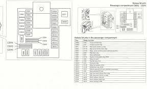volvo b7r fuse box diagram volvo wiring diagrams online