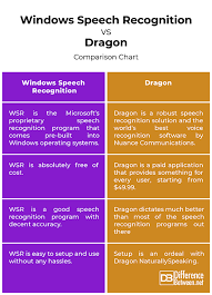 Difference Between Windows Speech Recognition And Dragon