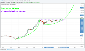 Ethereum Coin This Is Why Eth Is Likely To Outperform Btc