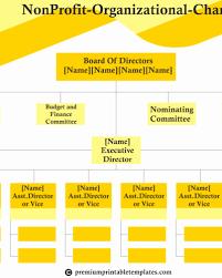 40 Non Profit Organization Structure Template Markmeckler