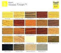 Wood Stain Colors Minwax Color Chart Different Stain Colors Heymommas Co
