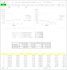 Auto Loan Amortization Schedule Excel Formula Table