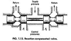 understanding wiring diagram symbols understanding understanding wiring schematic symbols understanding image on understanding wiring diagram symbols