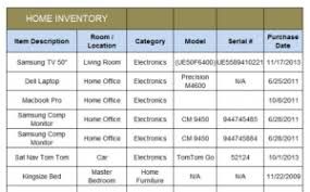 Taking Inventory Of Your Home And Personal Property Thomas
