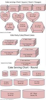 Cake Size And Price Chart Cake Serving Chart Guide Popular Tier Combinations Veena