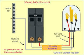 dryer outlet wiring dryer plug wiring diagram breaker for a club plug base outlet wiring diagram dryer outlet wiring dryer plug wiring diagram breaker for a club club wiring with