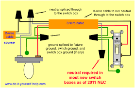 3 wire electrical diagram wiring diagrams for household light switches do it yourself help com updated switch loop wiring diagram