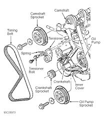 1996 mazda b2300 you diagram on change timing belt b2300