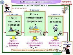 Презентация на тему МУЛЬТИМЕДИЙНЫЕ МЕТОДИЧЕСКИЕ УКАЗАНИЯ по  6 цтн