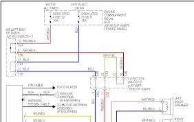mitsubishi lancer headlight wiring diagram wiring diagram library headlight wiring diagram for 2001 galant wiring diagram mitsubishi galant radio wiring wiring diagram fan