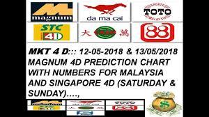 Magnum Prediction Chart Mkt 4 D 12 05 2018 13 05 2018 Magnum 4d Chart With