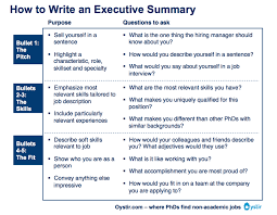 The Most Important Thing on Your Resume: The Executive Summary | Rudy  Bellani | Pulse | LinkedIn