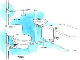rough plumbing bathroom rough plumbing a bathroom basement toilet plumbing bathroom best for bath rough in rough plumbing bathroom