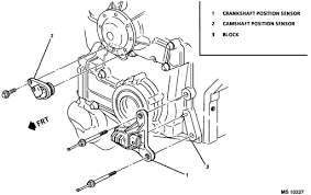 park ave exactly is the camshaft sensor located book says graphic