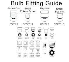 type of lighting fixtures. Wonderful Lighting Light Bulb Types Chart Of Lighting Fixture Type Fixtures  And Type Of Lighting Fixtures