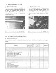 Yamaha Spark Plug Chart 1982 Yamaha Ss440 Snowmobile Service Repair Manual
