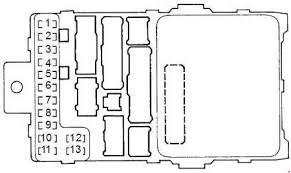 honda accord (1997 2002) fuse box diagram auto genius honda accord fuse box diagram honda accord (1997 2002) fuse box diagram