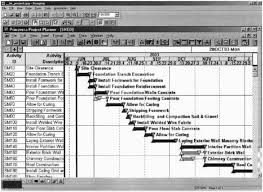 Construction Scheduling And Progress Control Using