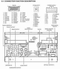 linode lon clara rgwm co uk pioneer avh p4000dvd wiring diagram charming pioneer 2500 wiring diagram flathead ignition wiring from pioneer avh x2800bs wiring diagram source mcdonaldsgutscheine co you will lead from using