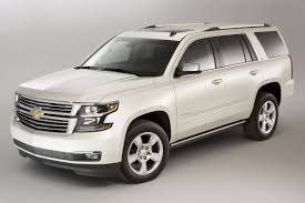 Used 2016 Chevrolet Tahoe for sale - Pricing & Features | Edmunds