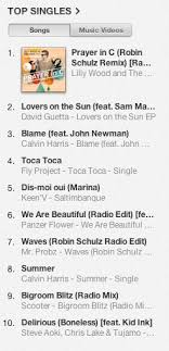 French Top Ten Charts