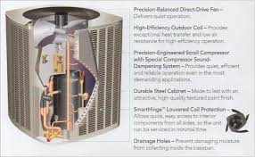 lennox elite series. related info. dave lennox signature collection · aprilaire humidifiers elite series n
