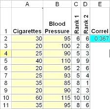 Rank Functions Excel Rank Formula Excel How To Use Rank In Excel Excel Rank Formula