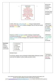 essay questions for ielts your opinion